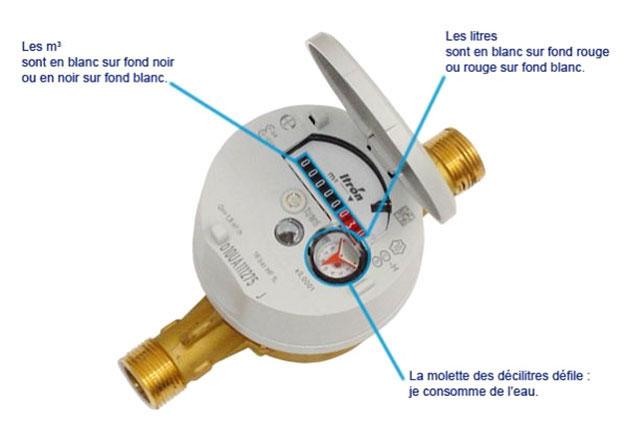 Surveiller et entretenir mes installations odyssi - Comment isoler un compteur d eau exterieur ...